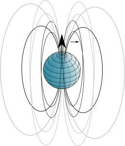Earth's Magnetic Field and Wandering Poles
